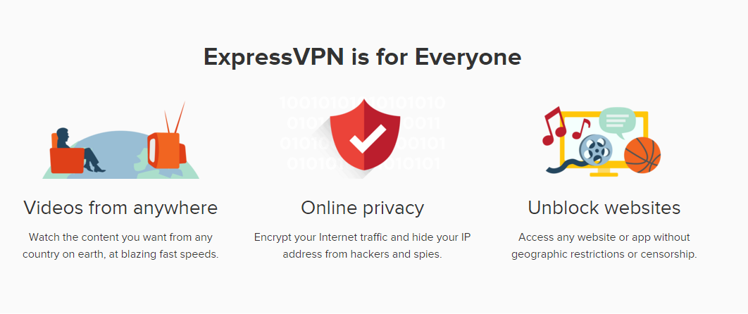 How to setup and use Express VPN