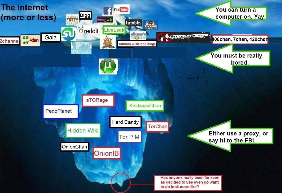 How to Search the Deep Web How to Search the Deep Web new images