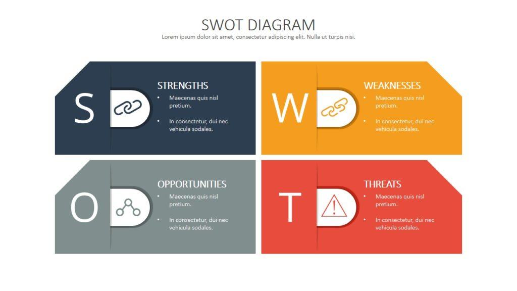 swot-powerpoint-templates