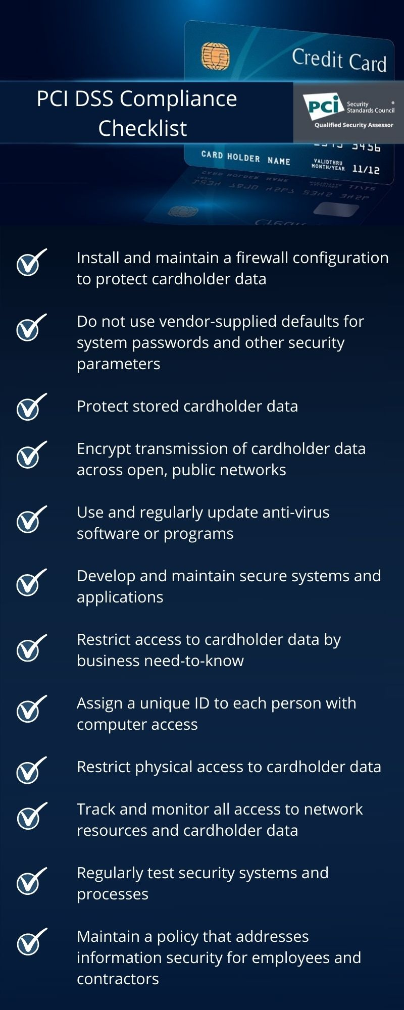 PCI DSS Compliance Checklist for Businesses
